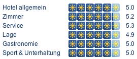 Alpenhof Jaufental holidaycheck
