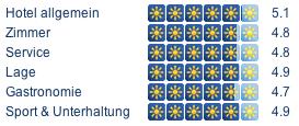 Alphotel Ettal holidaycheck