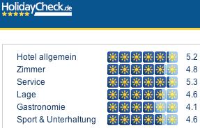 Palmenmann Gutscheincode