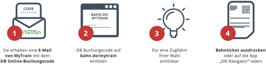bahn Aktion, db Tickets, db aktion, mytrain aktion
