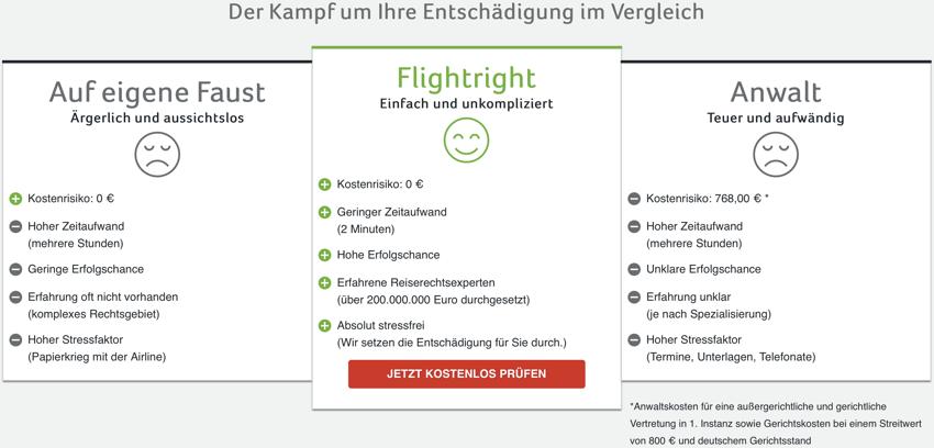 kostenlos Entschädigung, Anspruch prüfen flightgright