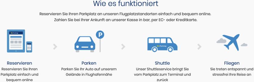 McParking Gutschein, parken am Flughafen, Gutschein Parkplatz am Flughafen