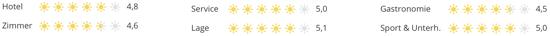 Hotel Sunny Days Palma de Mirette hurghada Bewertungen, holidaycheck Hotels bewertungen reisen
