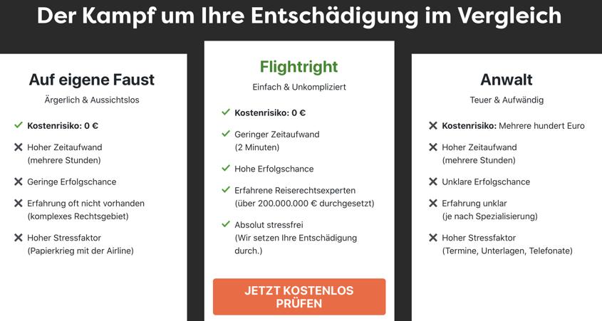 kostenlos Entschädigung Flugausfall, Anspruch prüfen Flugverspätung flightgright