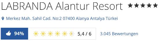 holidaycheck Bewertungen Hotels reisen, Türkei alanya hotel LABRANDA Alantur Resort